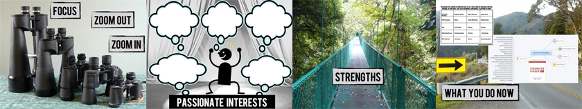 Create Your Path Workshop 3: Strengths, Passionate Interests